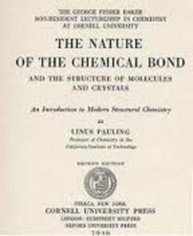 La naturaleza del enlace quimico