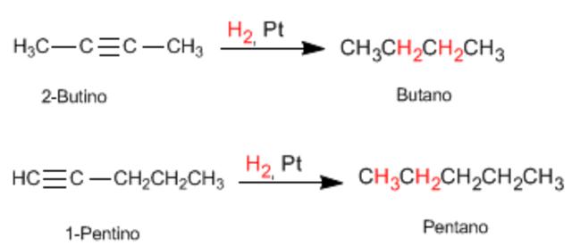 Hidrogenacion