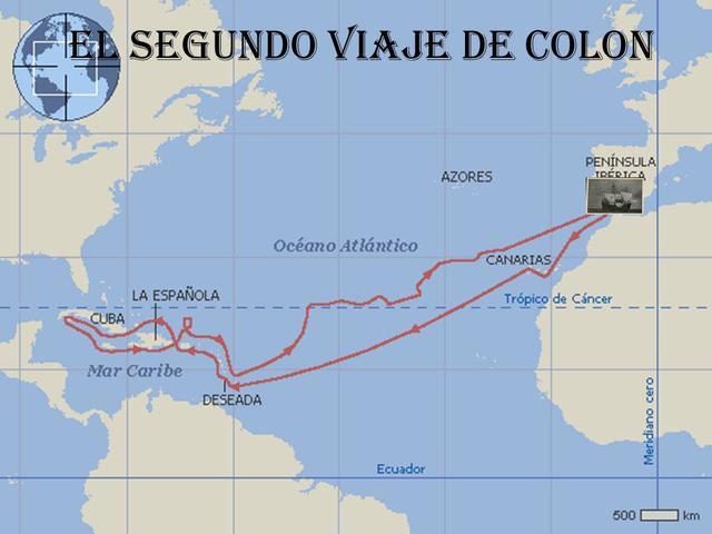 Fin del segundo viaje de Colón