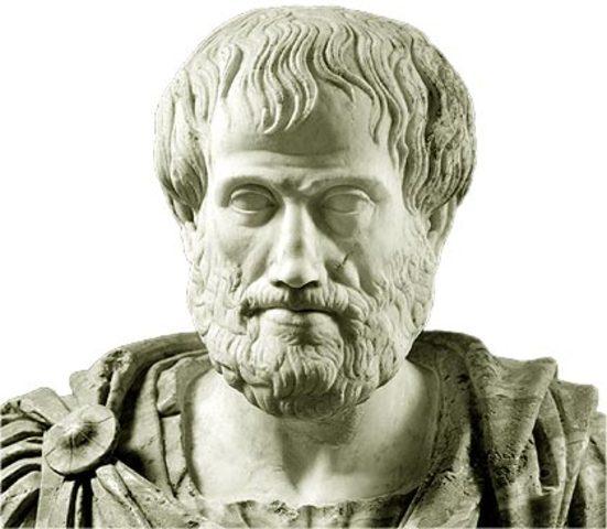 Aristóteles (330 a.C.) se opone a la existencia de átomos, esta creencia dura hasta bien entrada la Edad Media