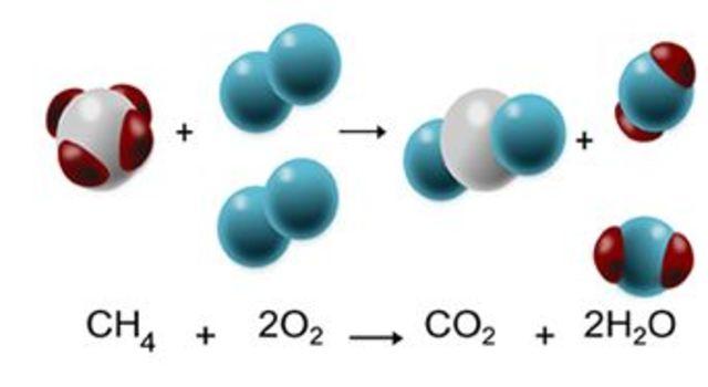 Primera ecuación quimica