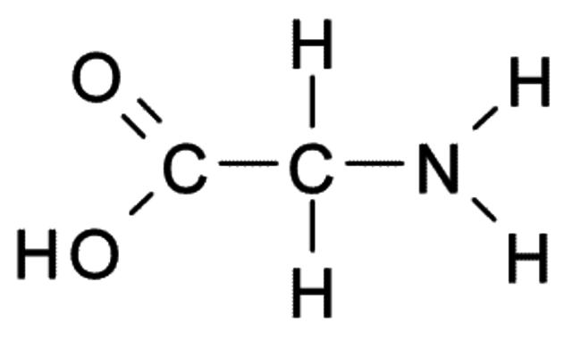 Obtención de la glicina