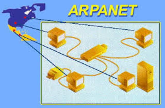 LA RED ARPANET