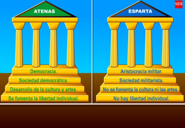 Atenas y Esparta