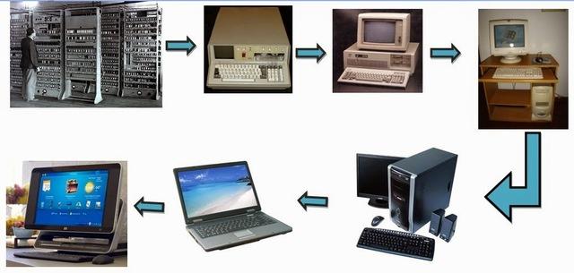 Caracteristeicas de las computadoras de la Quinta Generació