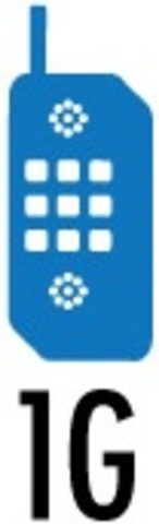 1970-1984. 1a. Generación