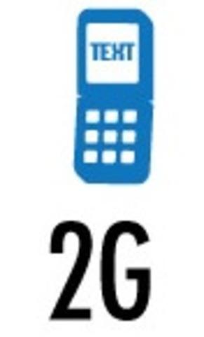 1980-1991. 2a. Generación.