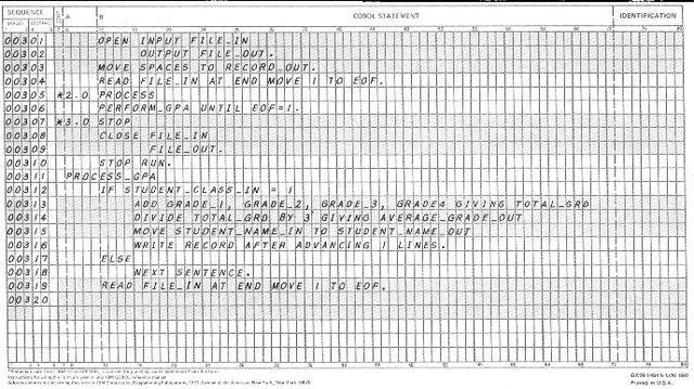 USO DE COBOL Y FORTRAN 1958-1964
