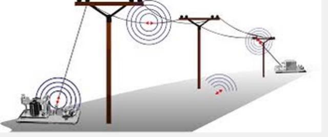 Invento telegrafo por cable
