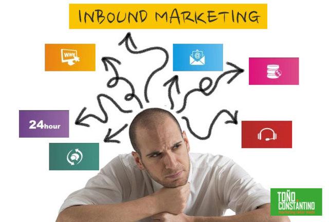 el costo del Marketing Inbound deciende
