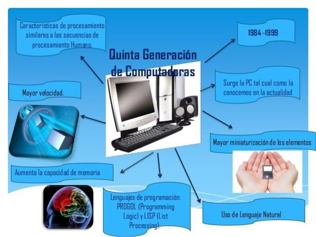 """""""Computadora de quinta generación"""""""