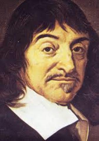 Descartes crea la geometria analitica 1619 D.C