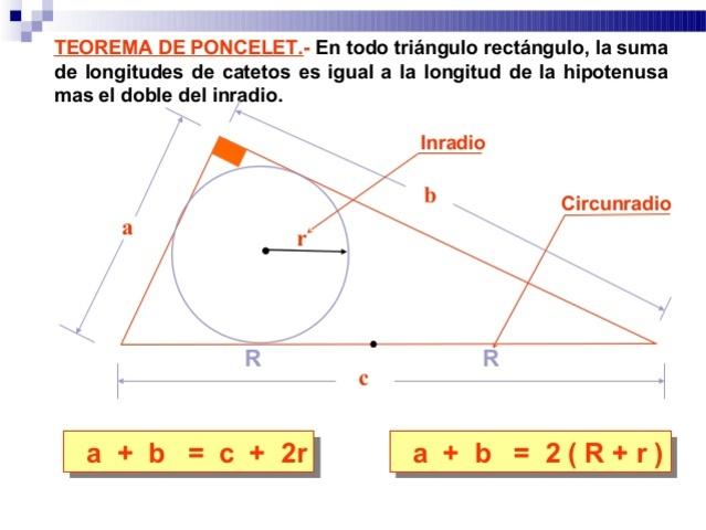 Poncelet 1822