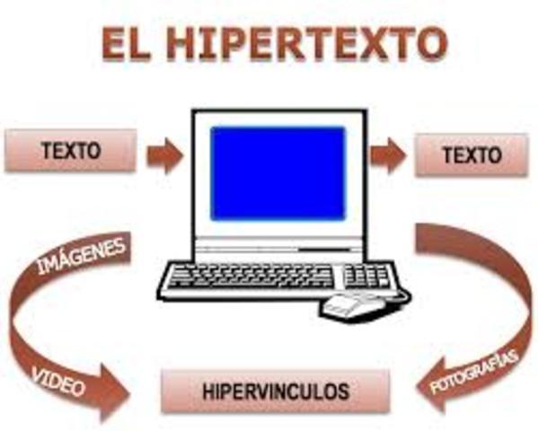 se ideo el hipertexto