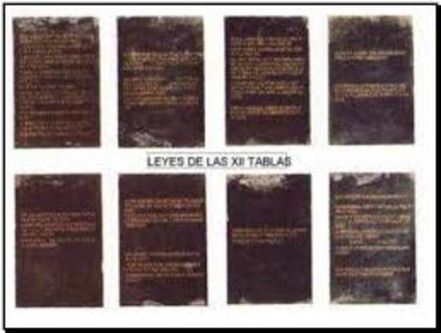 450-449 a.C Ley de las XII Tablas