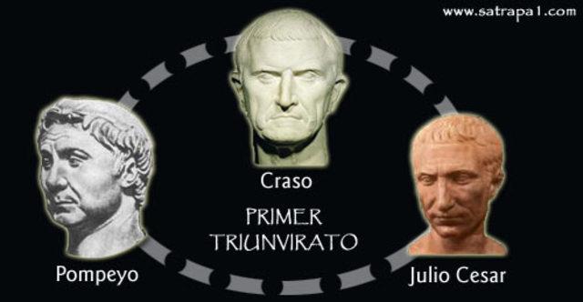60 a.c. Se crea el Primer Triunvirato