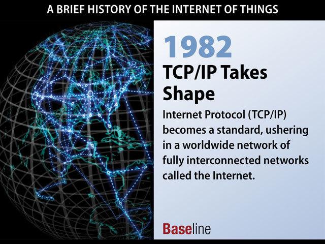 TCP/IP Defines Future Communication