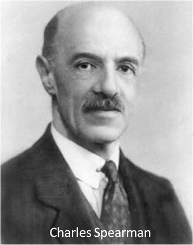 Charles Spearman [Reino Unido, 1863-1945]