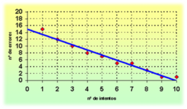 Diagrama de distribución bivariada