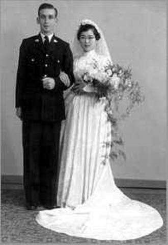 War Bride Act