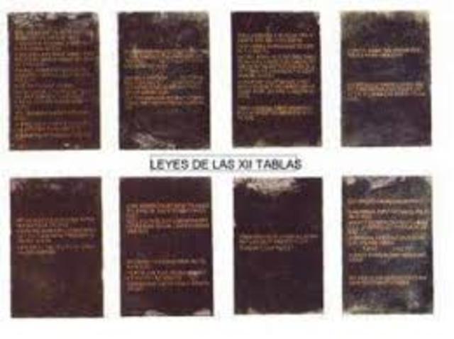 circa 450 - 449 a.C Ley de la XII Tablas