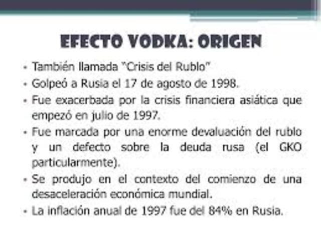 Crack financiero en Rusia