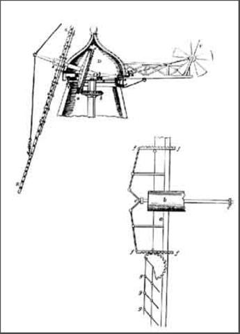 Self Regulating Wind Machine