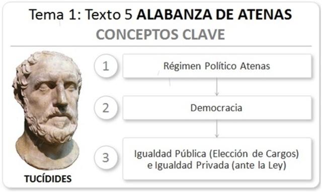 La garantía de la libertad en la democracia ateniense En el siglo IV a.C.,
