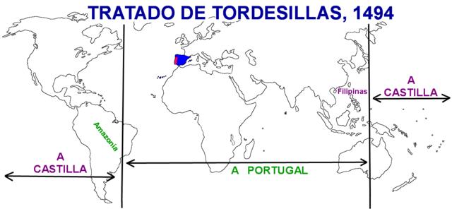 TRATADO TORDESILLAS