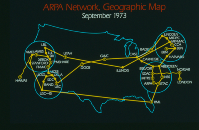 The first internet - ARPA Net