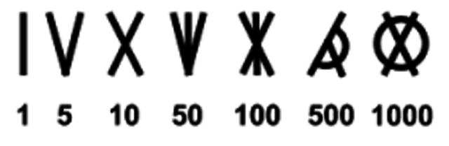 300 a.C. SISTEMA DE NUMERACIÓN ETRUSCO