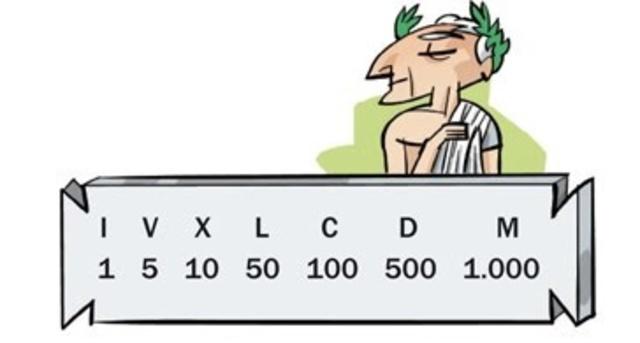 480 a. C SISTEMA DE NUMERACIÓN ROMANO