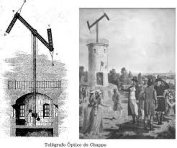Claude Chappe desaarrolla el primer Telégrafo Óptico