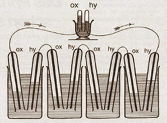 """""""History of The Fuel Cell"""""""