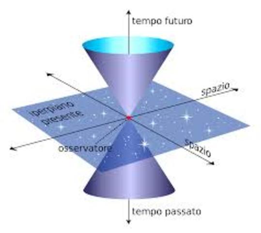 Eeinstein completa i suoi studi sulla Relatività