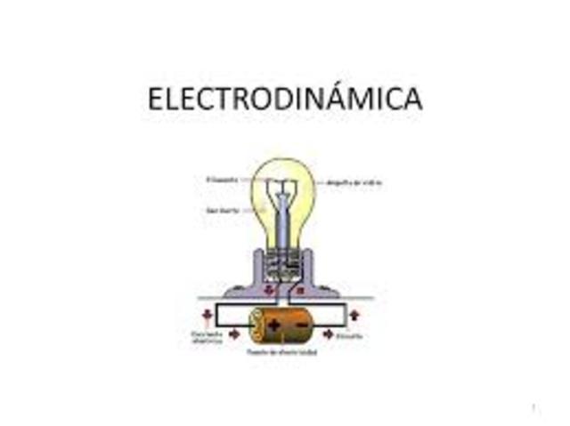 Andre-Marie Ampere establece los principios de la Electrodinámica