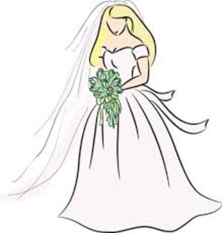 Marriage (Women-27 Years)