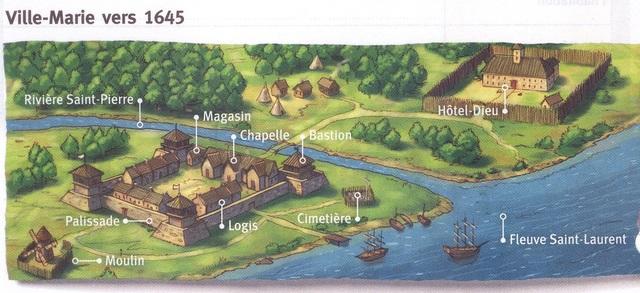 The Third Settlement: Ville-Marie