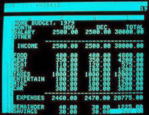 MULTICS (Multiplexed Information and Computing Service)
