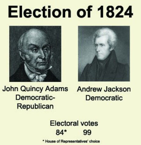 Winner of the Election of 1828