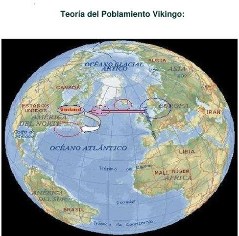 Teoria Vikinga