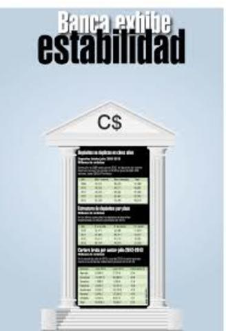 . Estatización del Banco Central de Reserva de El Salvador