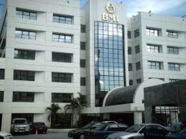 Creacion del Banco Multisectorial de Inversiones