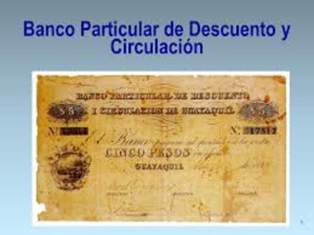 Nacio El Banco Particular de El Salvador.