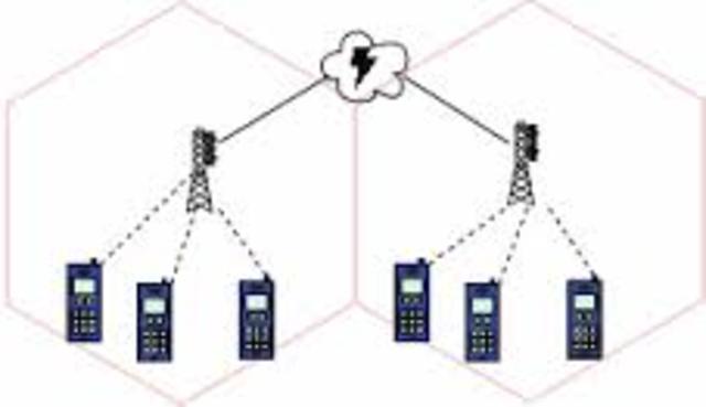 Telefonia móvil GSM.