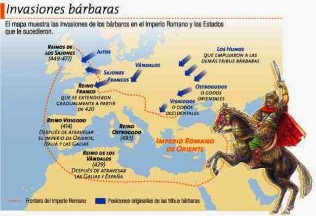 Invasiones barbaras, siglo V