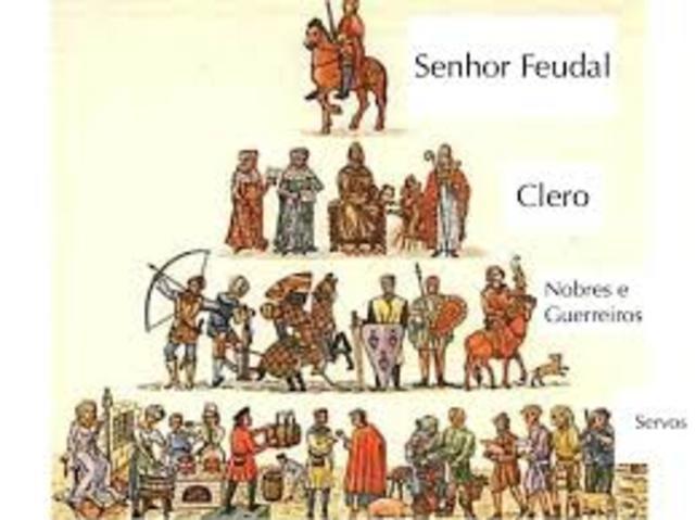 Feudalismo (Edad Media)