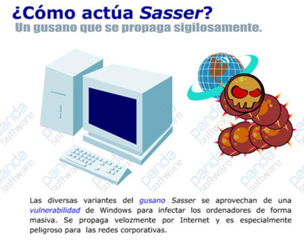 Sasser