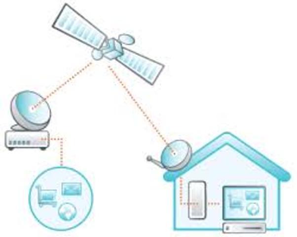 Conexión de computadoras vía telefónica