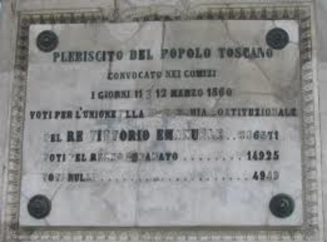 I plebisciti del 1860